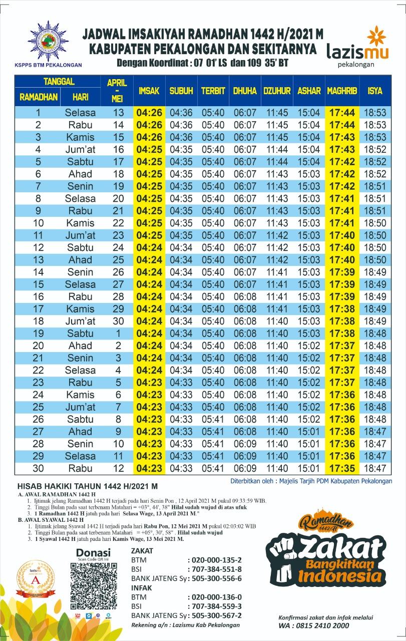 Jadwal Imsakiyah Ramadhan 1442 H / 2021 M
